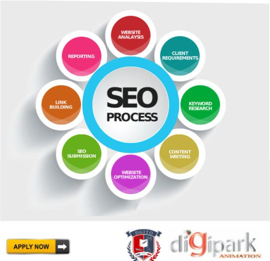 DIGIPARK SEO WEB PAGE BLOCKS