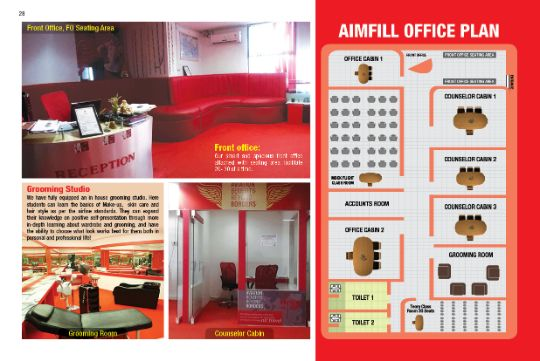 Welcome to DGITO-aimfill-franchisee-office-plan