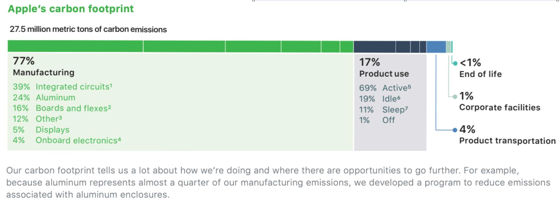 Environmental Management Accounting EMA monetary physical units MEMA PEMA carbon emissions reductions