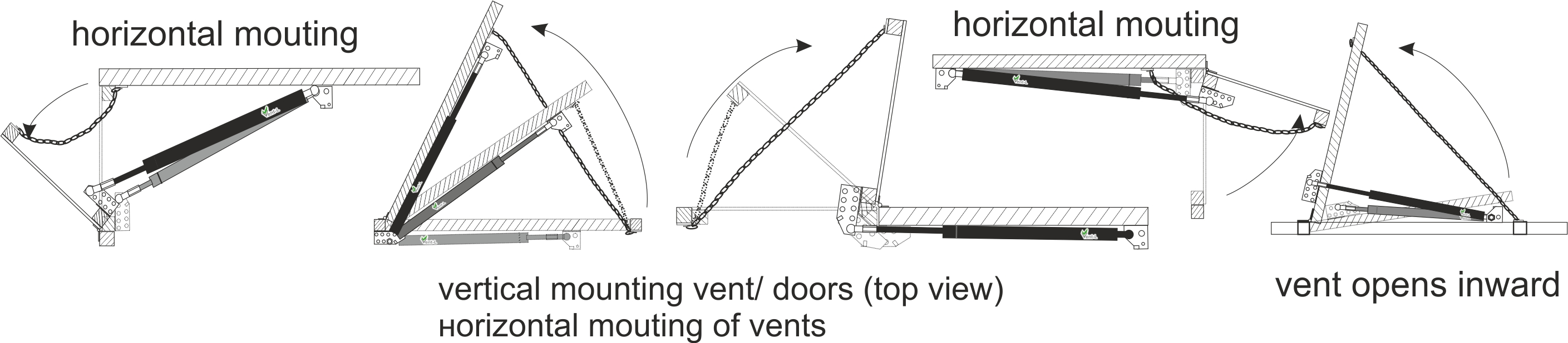 Automatic Vent opener Vent-L N01 opening temperature 24-32°C(75-90°F), openable surface area up to 3 m2 (32 ft2), of greenhouse load up to 100kg(220lb) for window/doors.