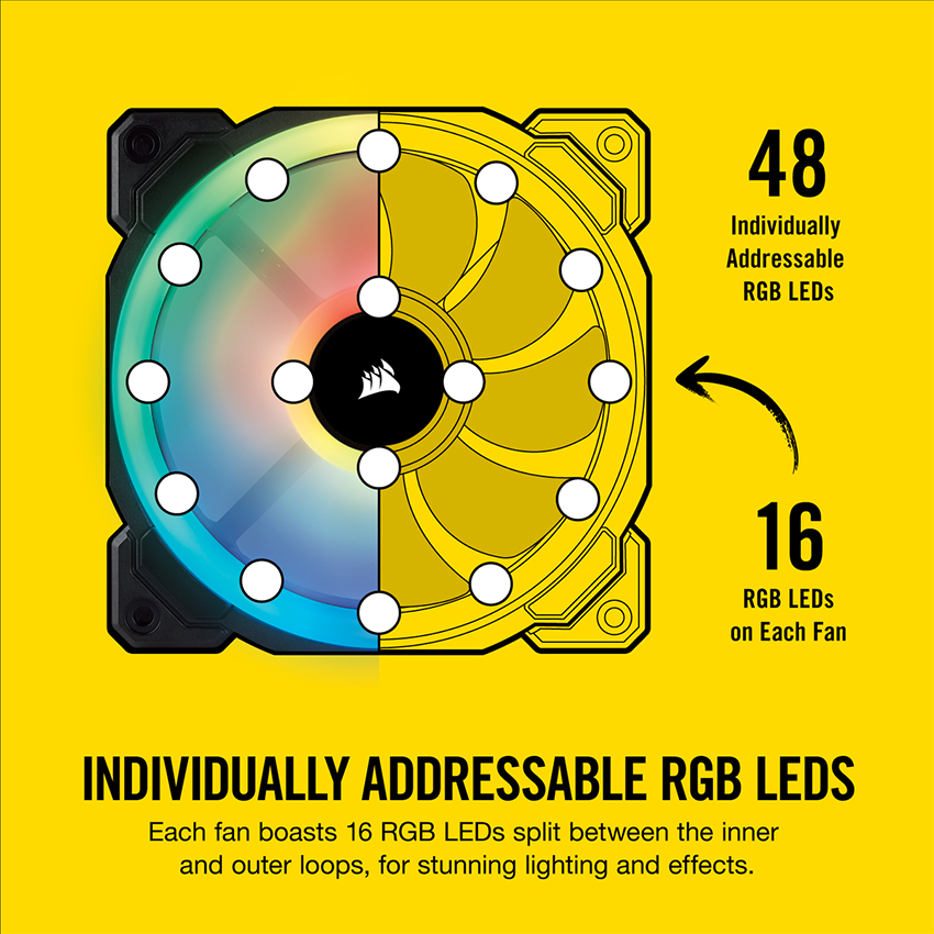 Fan Case Corsair LL120 RGB 120mm Dual Light Loop RGB LED 3 Fan Pack with Lighting Node PRO chính hãng