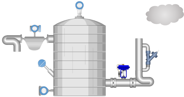 Instrumentation overview image