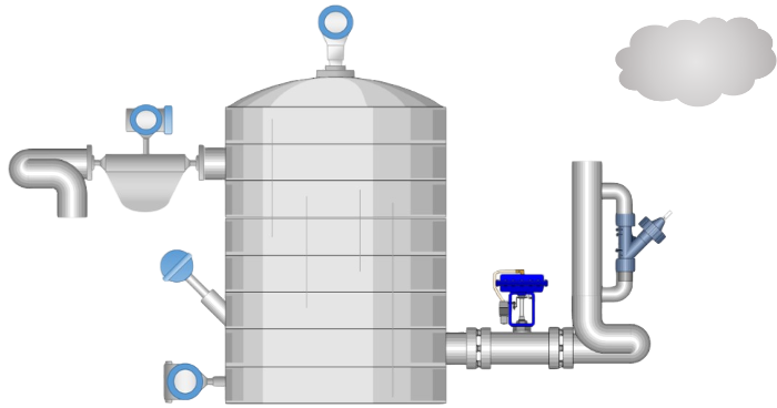 Instrumentation overview diagram