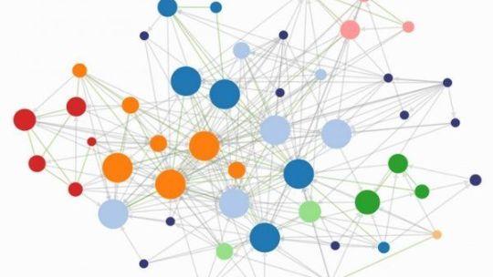 népszerű programunk a szervezeti hálózatelemzés