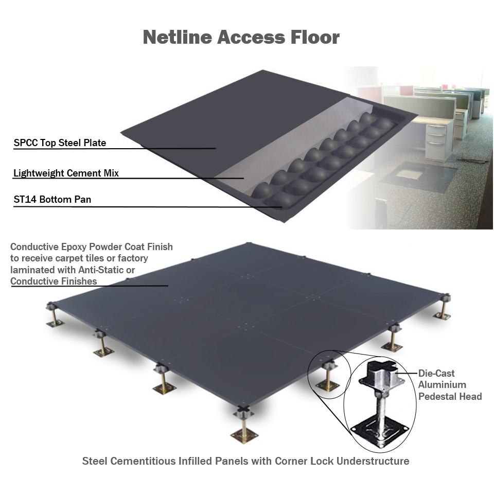 Netline Steel Cementitious Access Floor System with Corner Lock Understructure