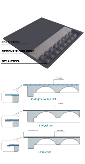 Netline Steel Cementitious Infilled Panels