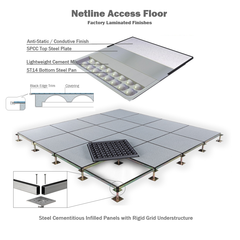 Netline Steel Cementitious Access Floor System with Rigid Grid Understructure