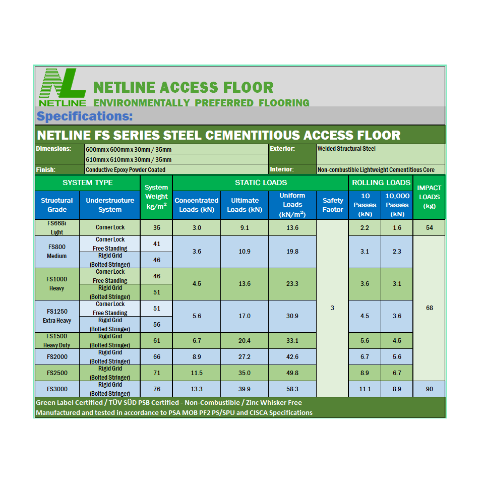 Netline Access Floor Specifications