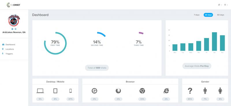 Collect customer data