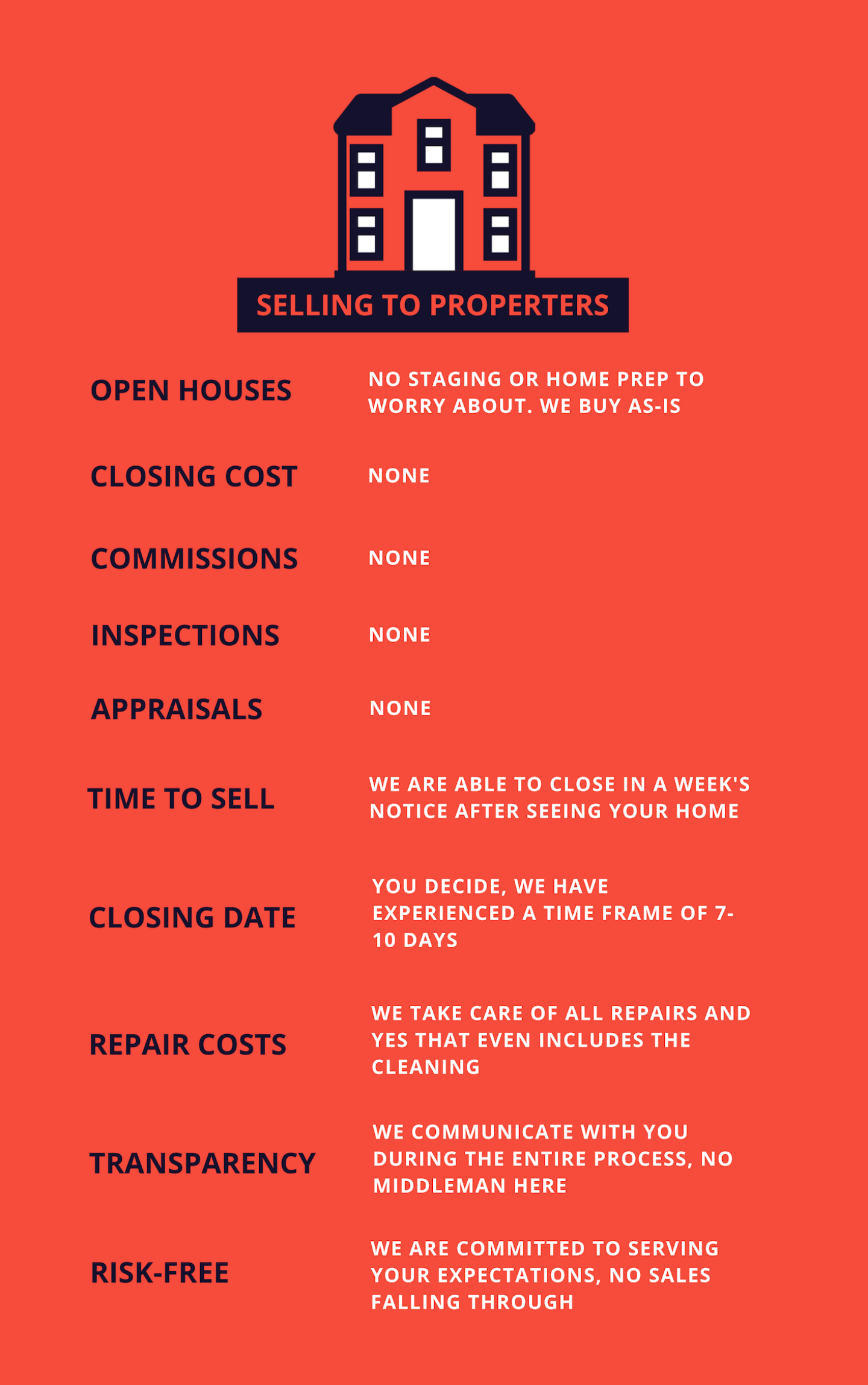 Properters.com - The quick and easy way to sell your house.