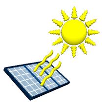 Accesorio  Control produccion solar